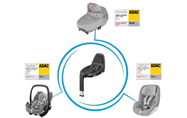 seggiolini auto bebe confort 3 way family presentazione